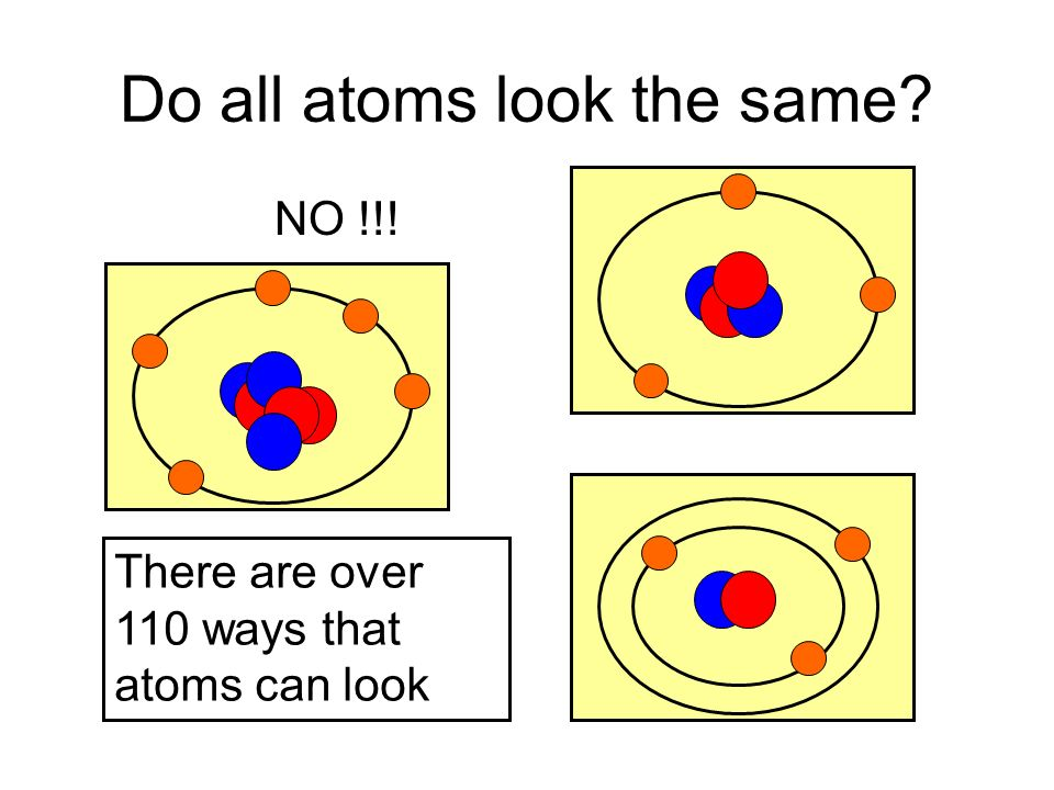 Do all atoms look the same