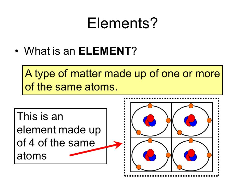 Elements What is an ELEMENT