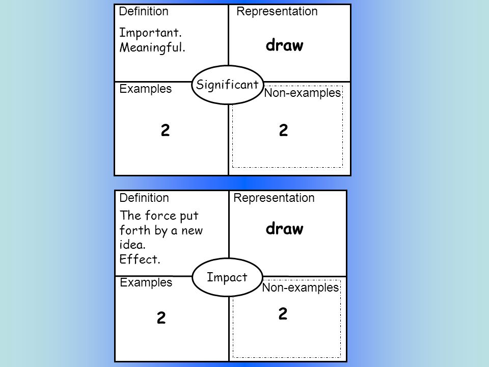 draw 2 2 draw 2 2 Definition Representation Important. Meaningful.