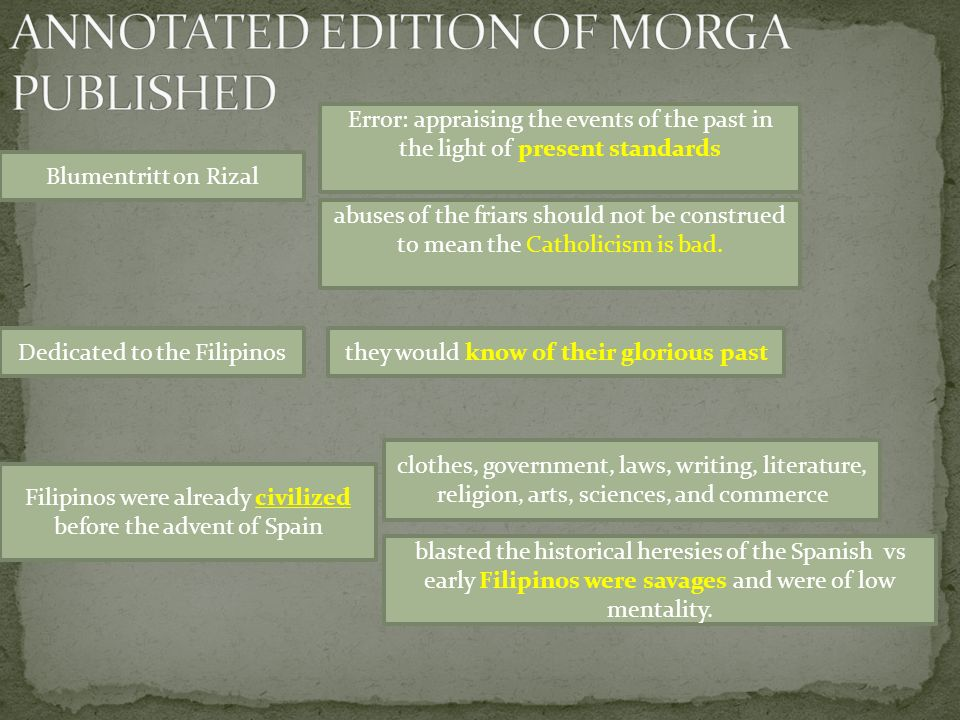 ANNOTATED EDITION OF MORGA PUBLISHED