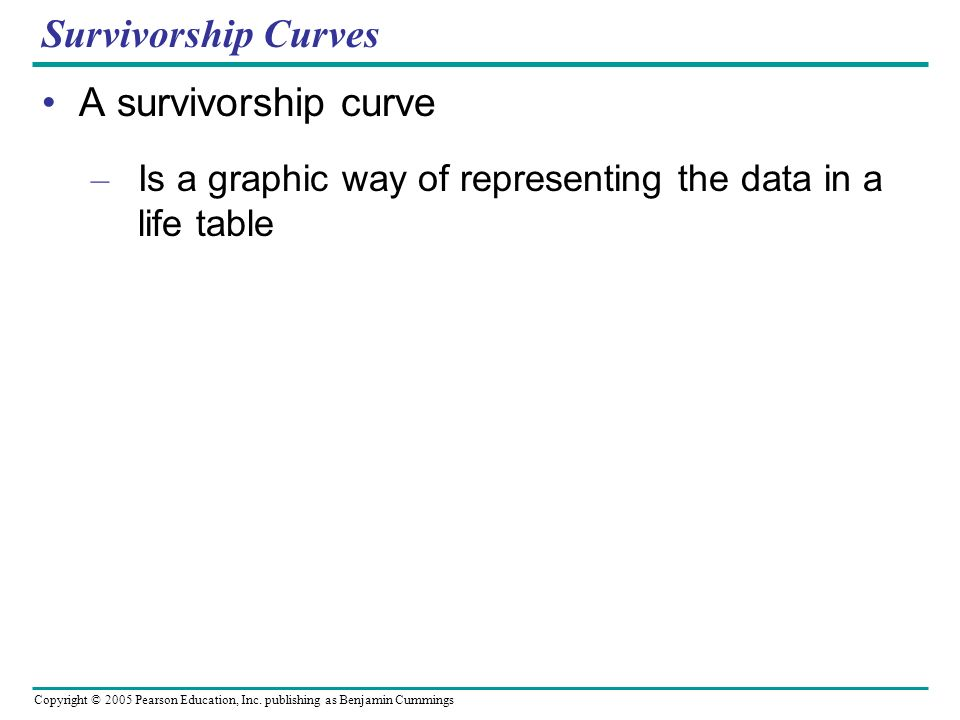 Survivorship Curves A survivorship curve
