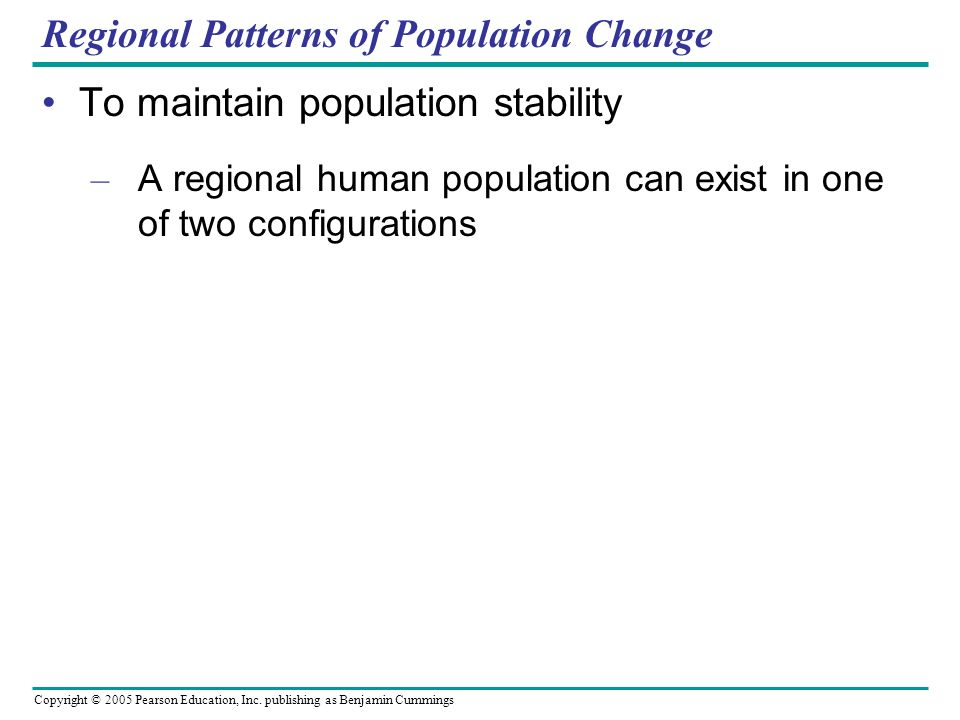 Regional Patterns of Population Change