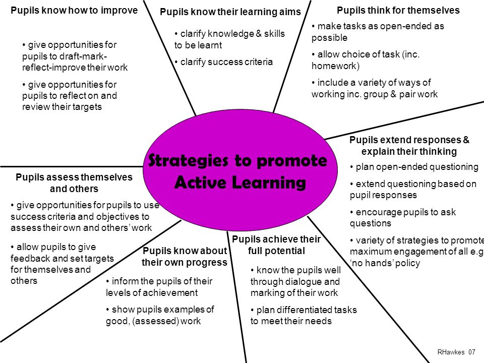 Strategies to promote Active Learning