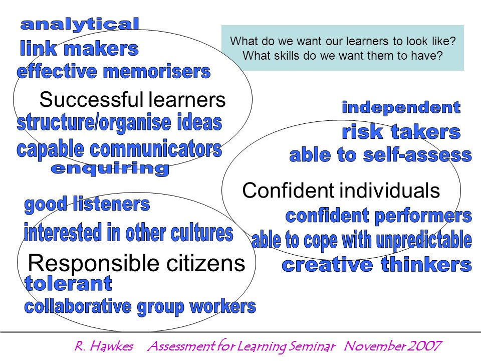 structure/organise ideas risk takers capable communicators