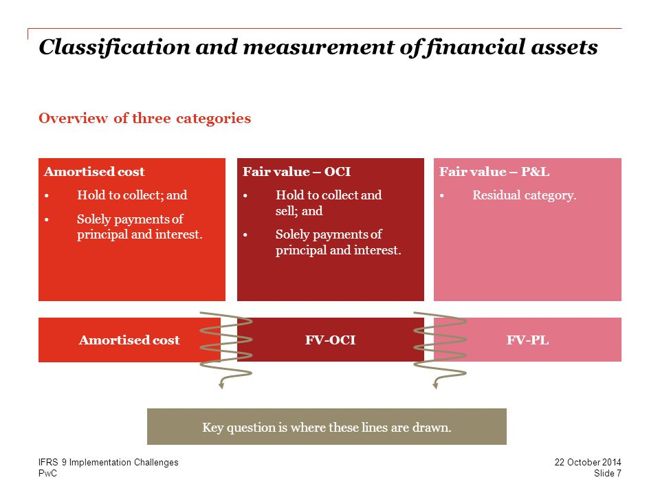 """ifrs case queation Items 1 - 14  solutions to those multiple choice questions for which the answer is """"none of  these"""" 17 20 30  a ______- based approach as used in canadian gaap and  ifrs is sometimes  in this case, the entire expected loss should be."""