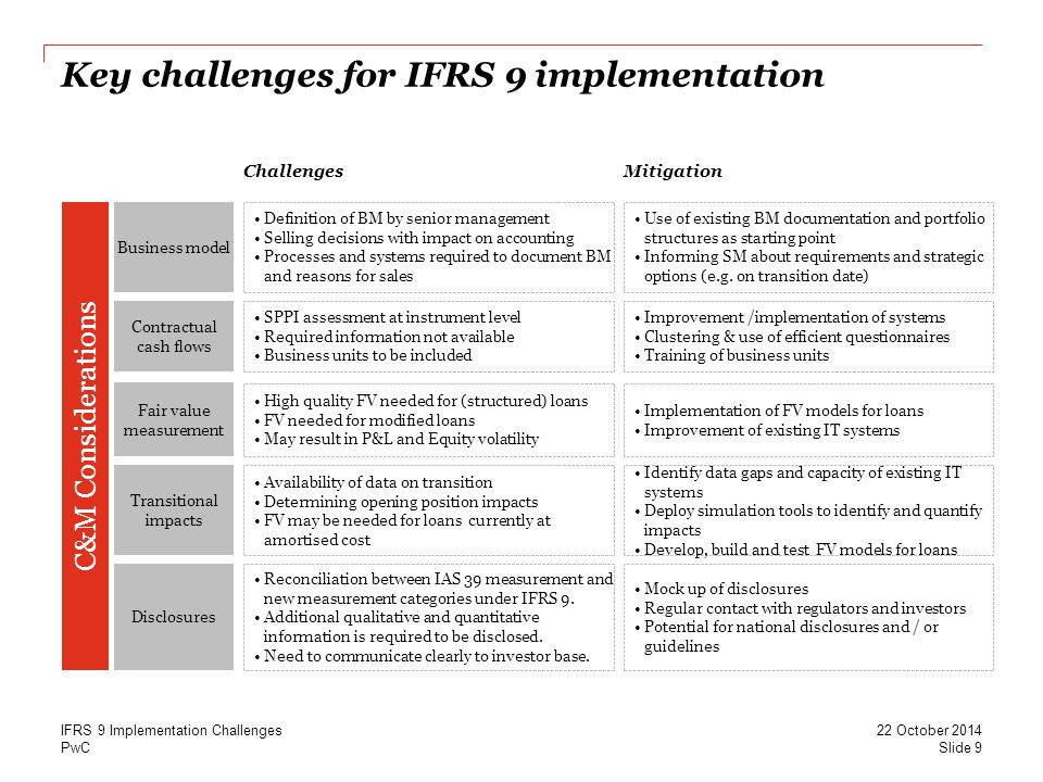 ifrs challenges Full-text paper (pdf): adoption of ifrs in japan: challenges and consequences.