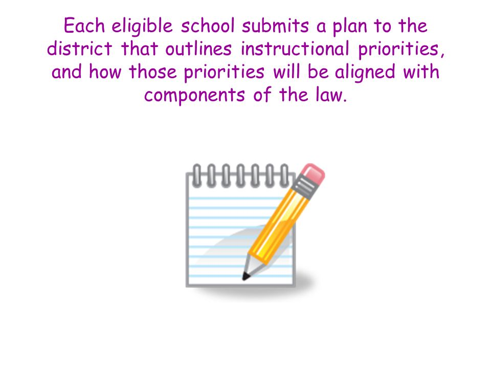 Each eligible school submits a plan to the district that outlines instructional priorities, and how those priorities will be aligned with components of the law.