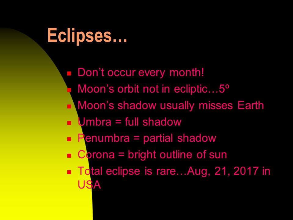 Eclipses… Don't occur every month! Moon's orbit not in ecliptic…5º