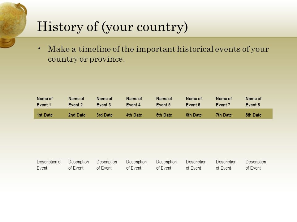 History of (your country)
