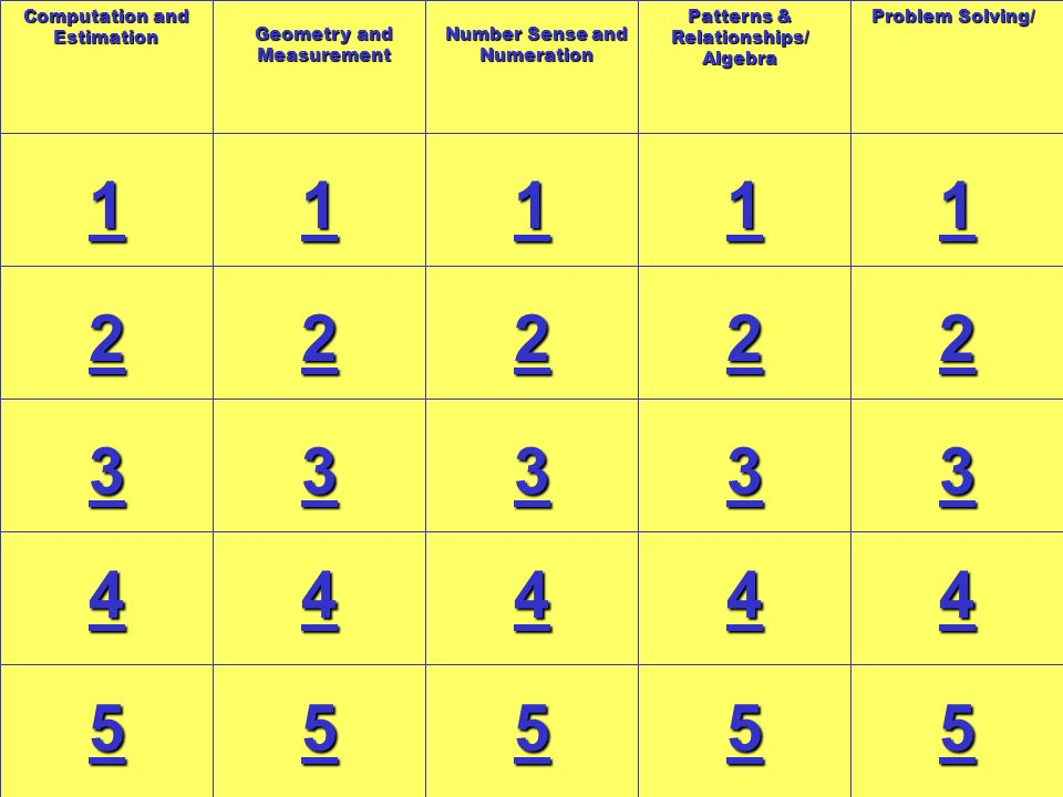 Geometry and Measurement Number Sense and Numeration