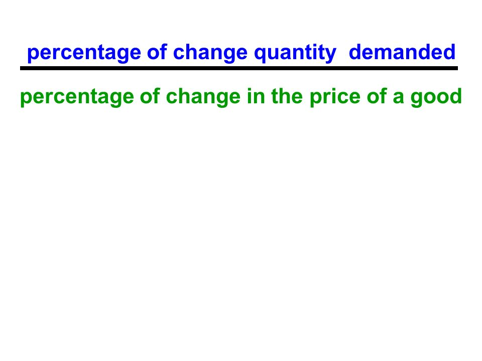 percentage of change quantity demanded