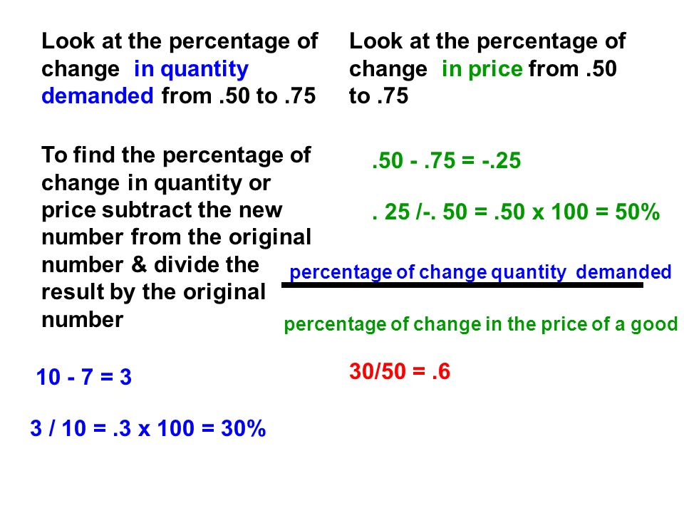 Look at the percentage of change in quantity demanded from .50 to .75