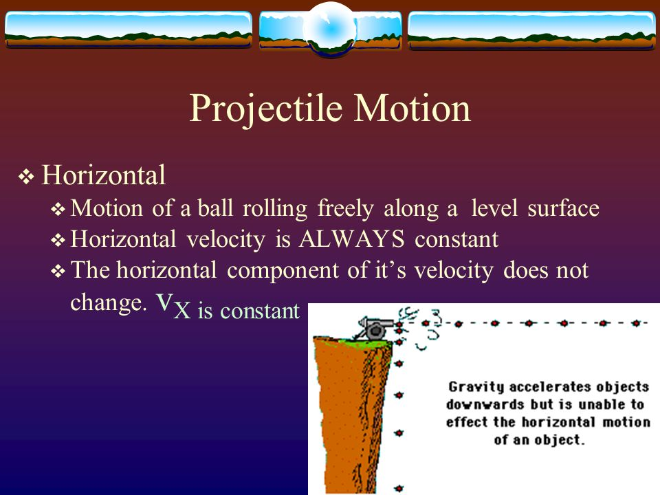 Projectile Motion Horizontal