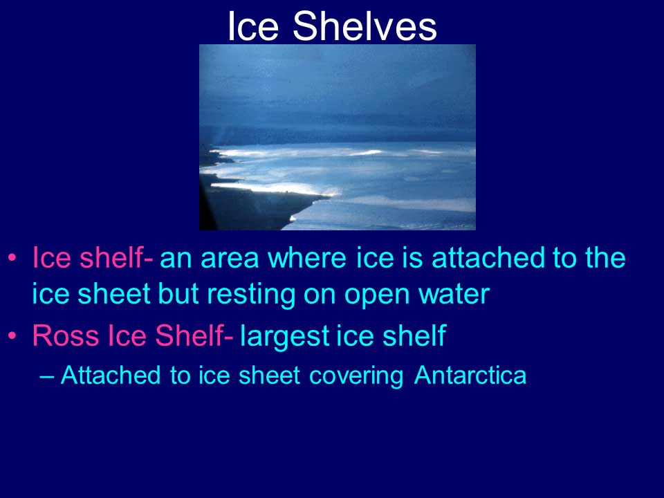 Ice Shelves Ice shelf- an area where ice is attached to the ice sheet but resting on open water. Ross Ice Shelf- largest ice shelf.