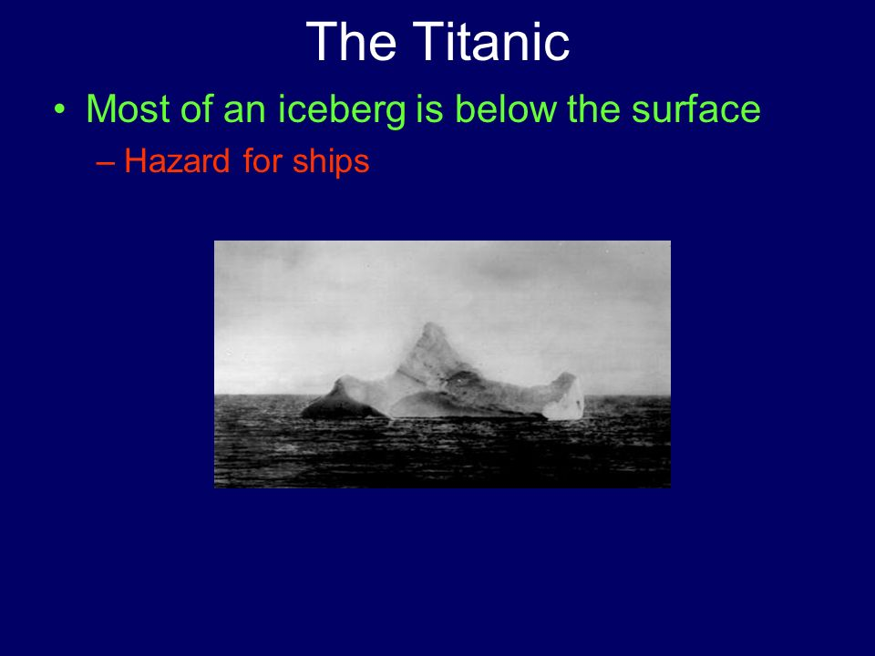 The Titanic Most of an iceberg is below the surface Hazard for ships