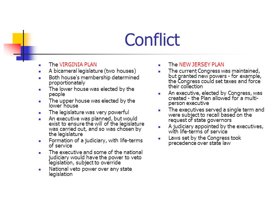 Conflict The VIRGINIA PLAN A bicameral legislature (two houses)