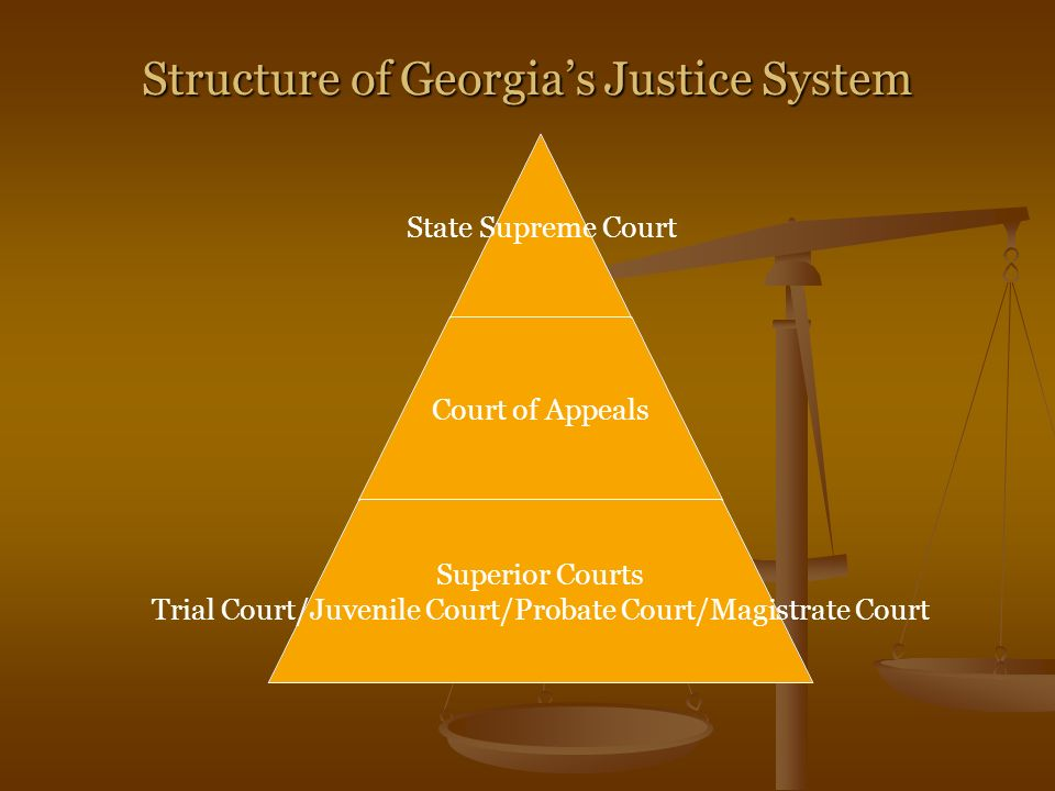 Structure of Georgia's Justice System