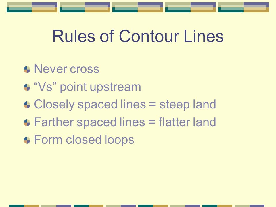Rules of Contour Lines Never cross Vs point upstream
