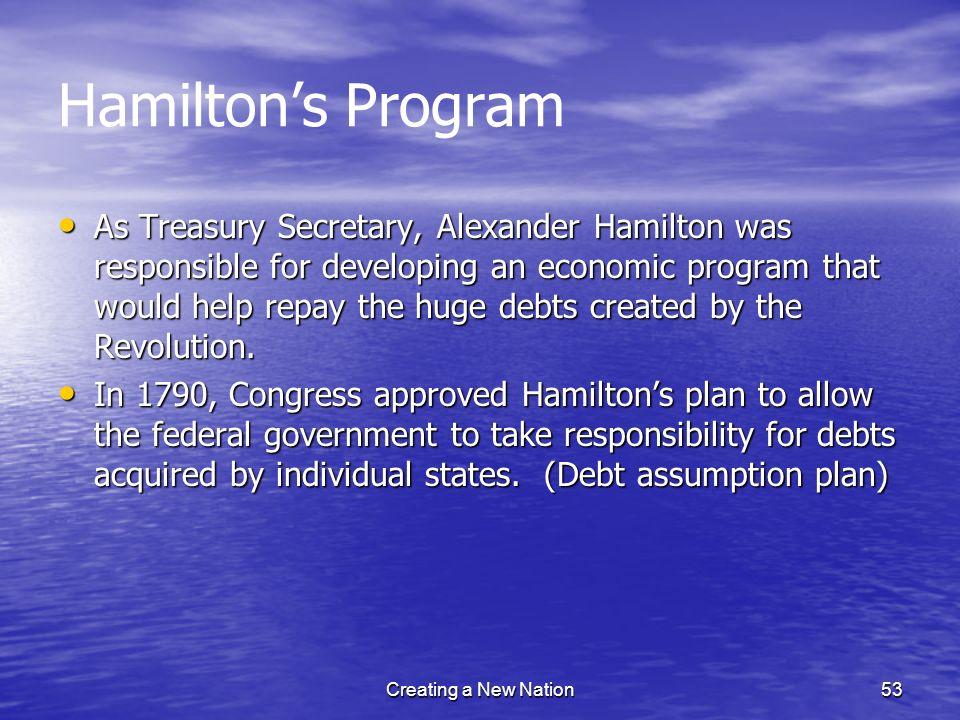 Hamilton's Program