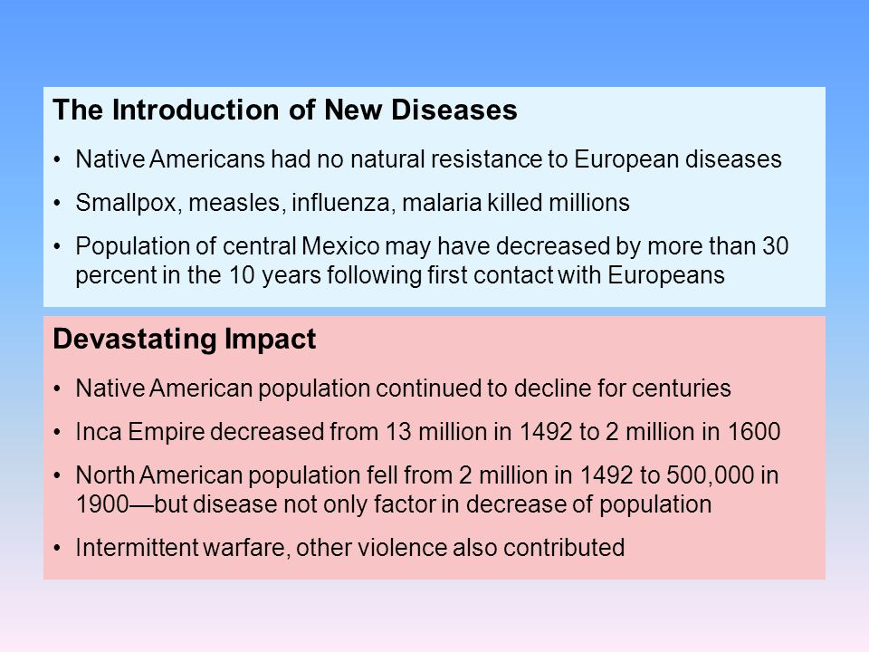 The Introduction of New Diseases