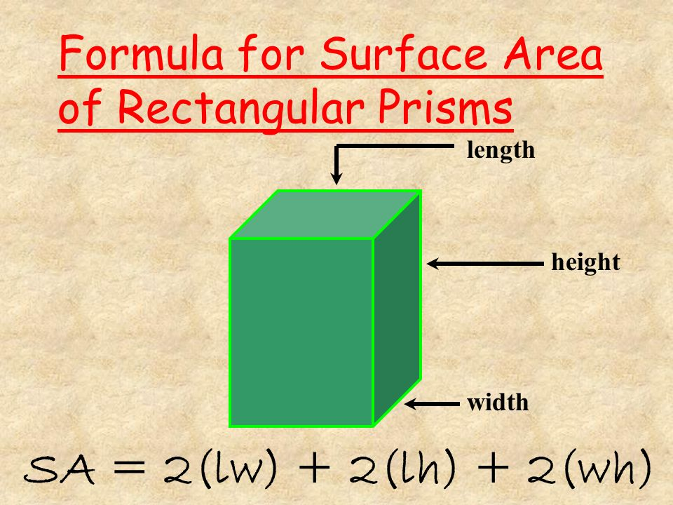 Formula for Surface Area of Rectangular Prisms