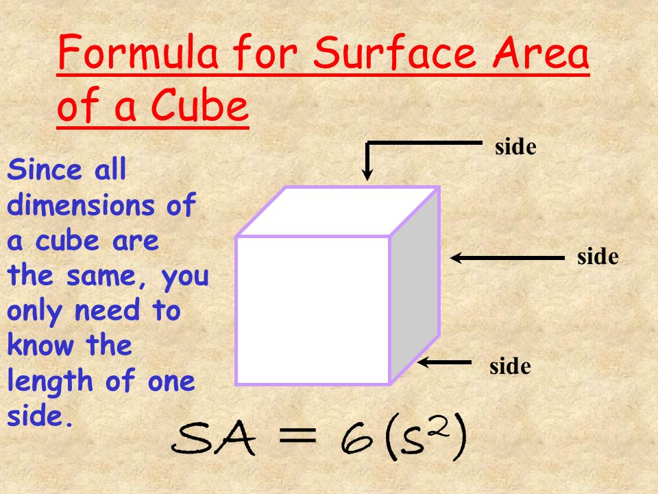 SA = 6(s2) Formula for Surface Area of a Cube