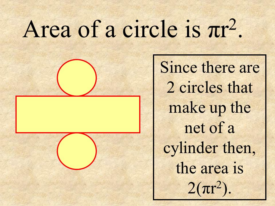 Area of a circle is πr2.