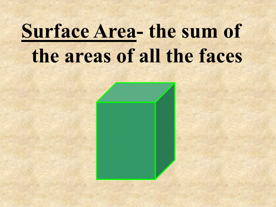 Surface Area- the sum of the areas of all the faces