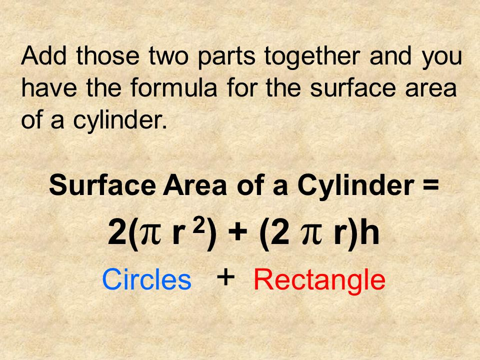 Surface Area of a Cylinder =