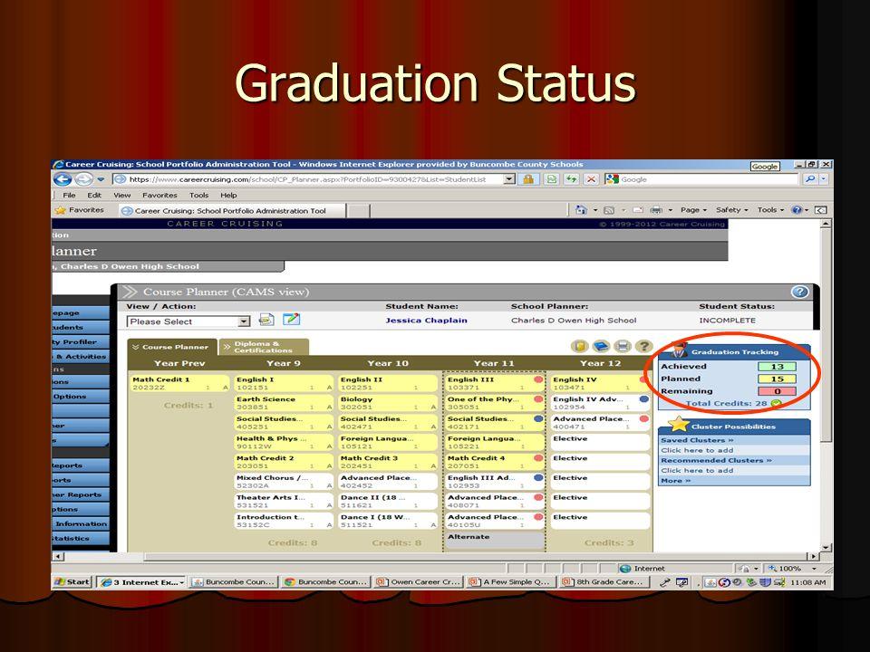 Graduation Status