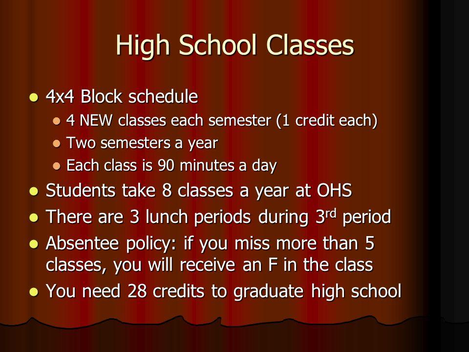 High School Classes 4x4 Block schedule