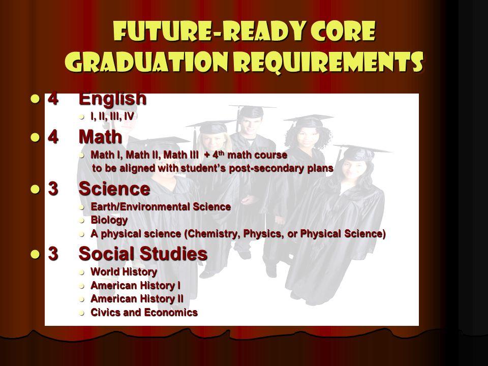 Future-Ready Core Graduation Requirements