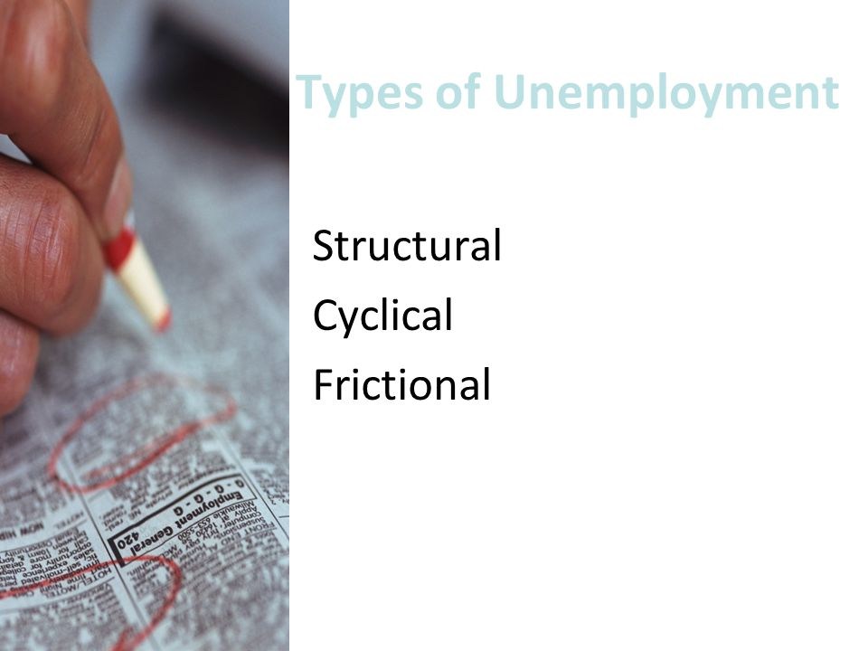 Types of Unemployment Structural Cyclical Frictional