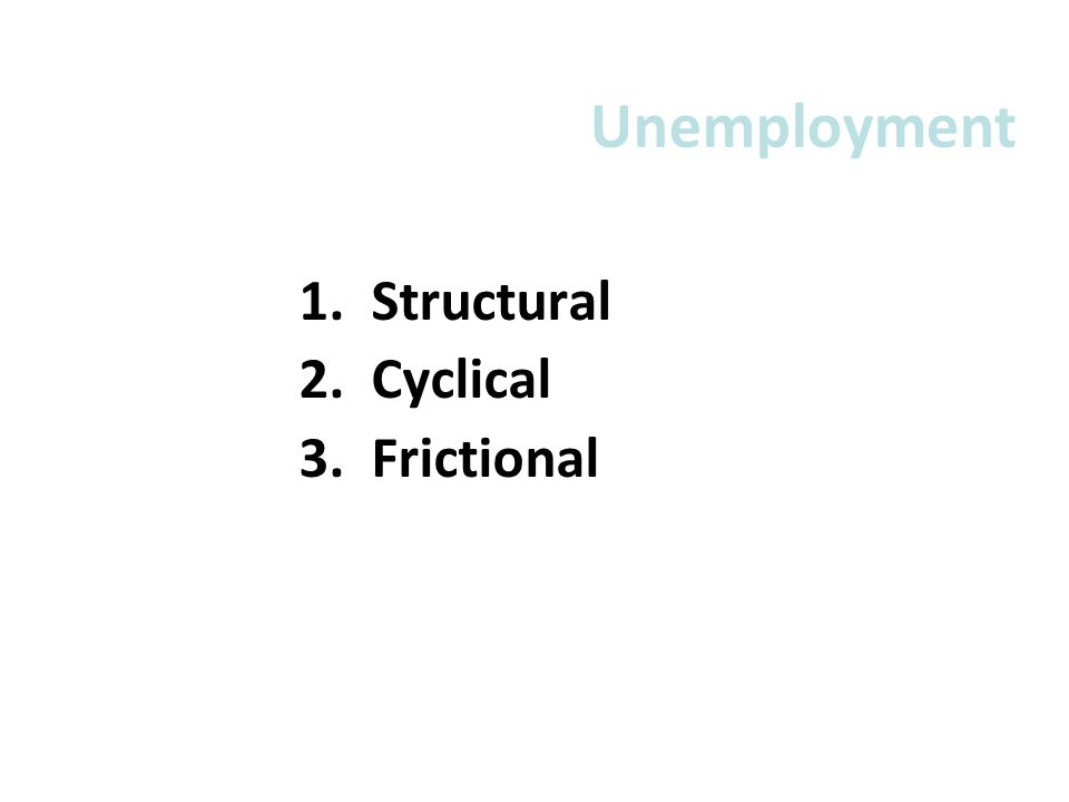 Unemployment 1. Structural 2. Cyclical 3. Frictional