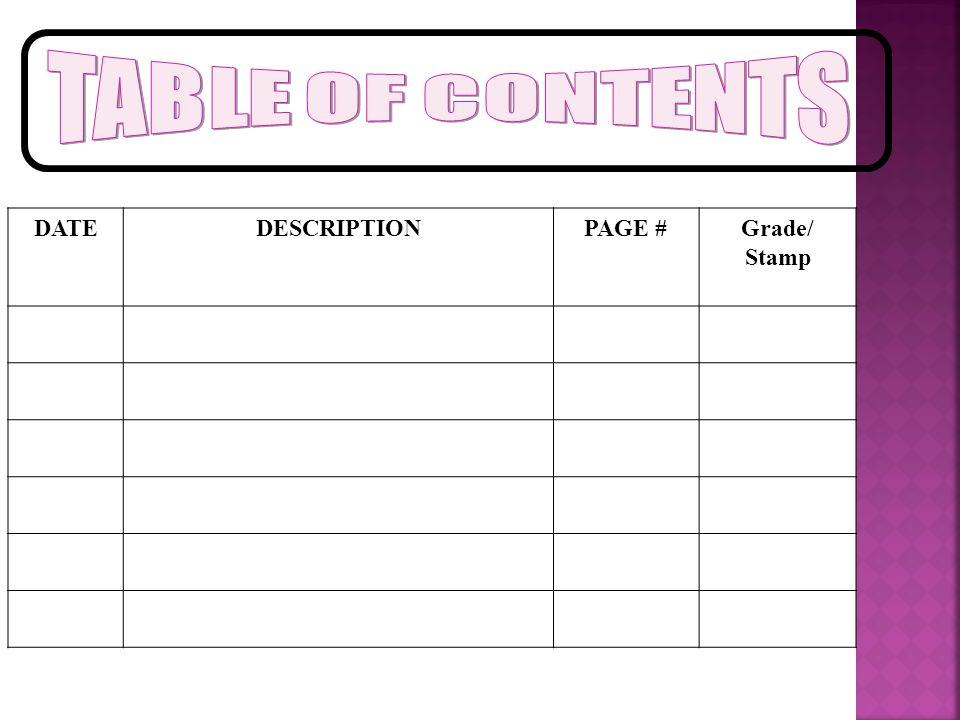 TABLE OF CONTENTS DATE DESCRIPTION PAGE # Grade/ Stamp