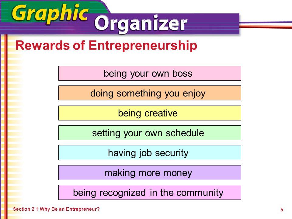 Rewards of Entrepreneurship