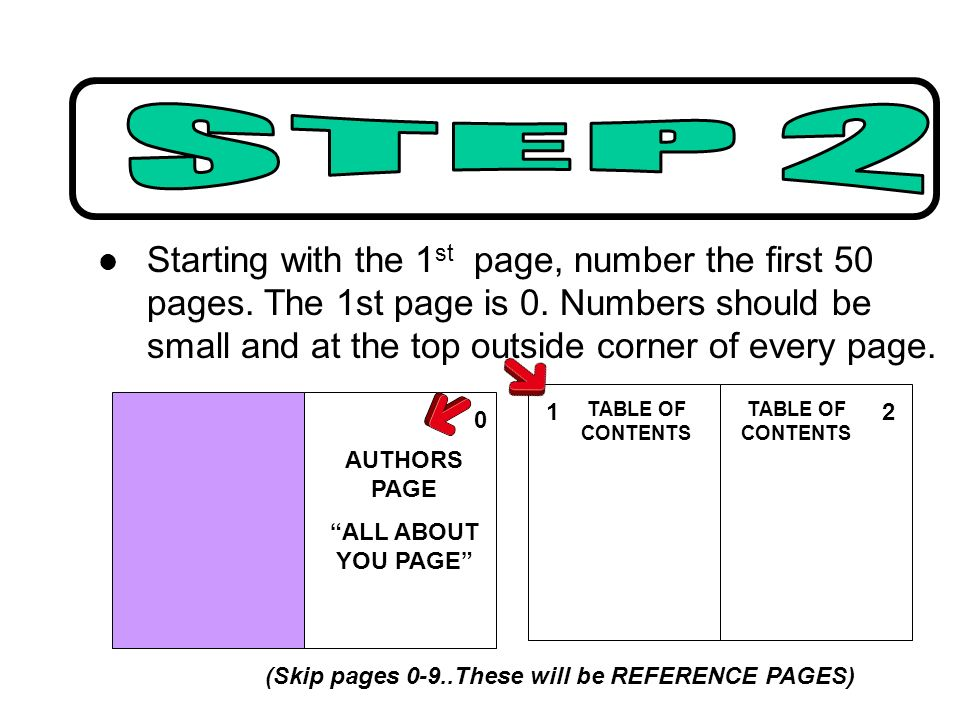 (Skip pages 0-9..These will be REFERENCE PAGES)