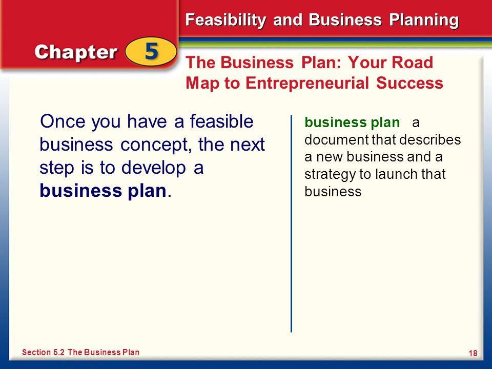 The Business Plan: Your Road Map to Entrepreneurial Success