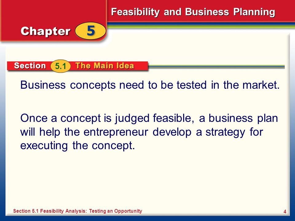 Business concepts need to be tested in the market.