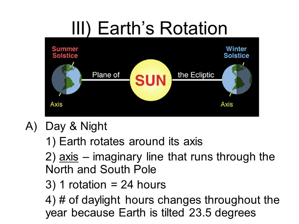 III) Earth's Rotation Day & Night 1) Earth rotates around its axis