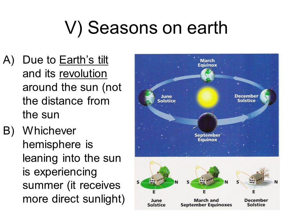 V) Seasons on earth Due to Earth's tilt and its revolution around the sun (not the distance from the sun.