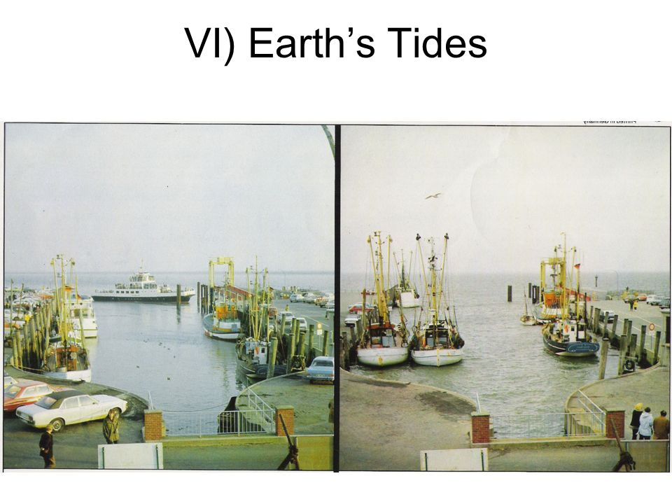 VI) Earth's Tides