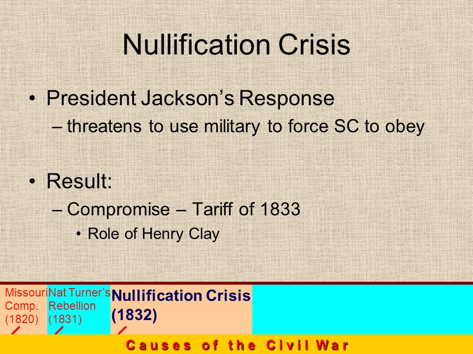 Nullification Crisis President Jackson's Response Result: