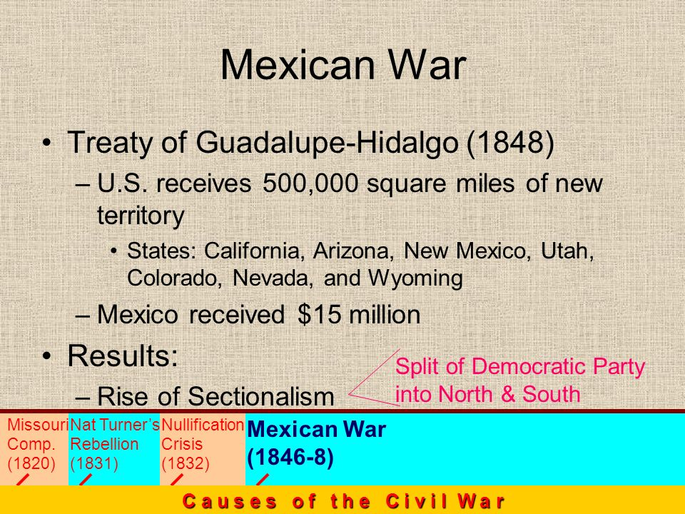 Mexican War Treaty of Guadalupe-Hidalgo (1848) Results: