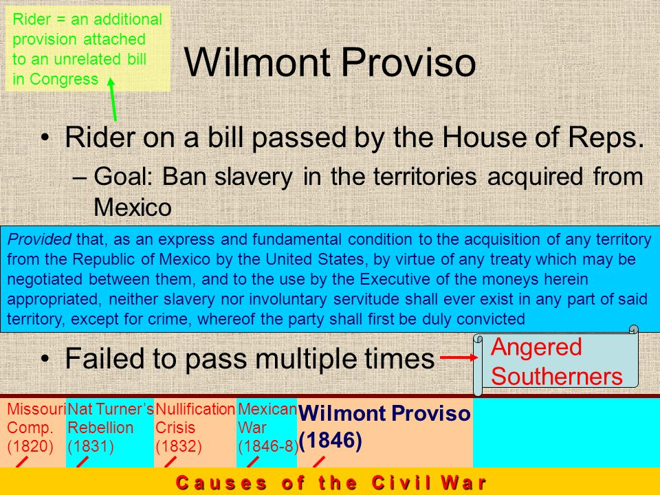 Wilmont Proviso Rider on a bill passed by the House of Reps.