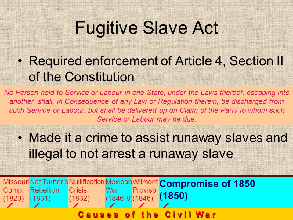 Fugitive Slave Act Required enforcement of Article 4, Section II of the Constitution.