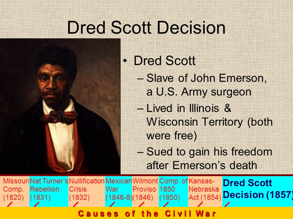 Dred Scott Decision Dred Scott