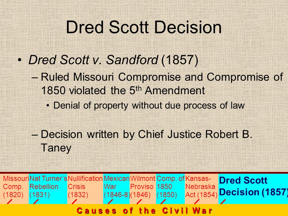 Dred Scott Decision Dred Scott v. Sandford (1857)