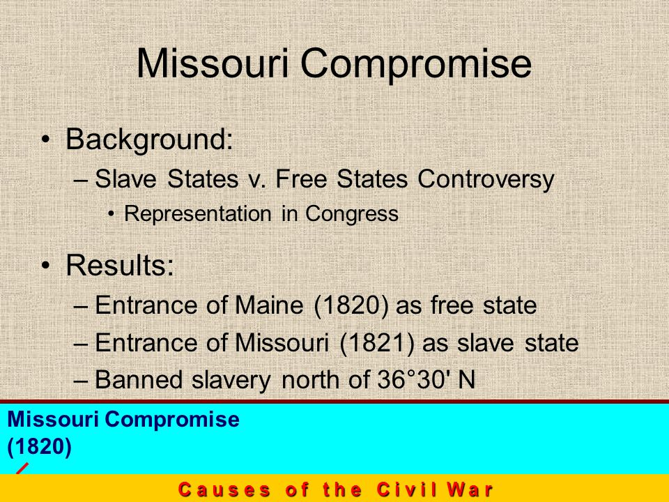 Missouri Compromise Background: Results: