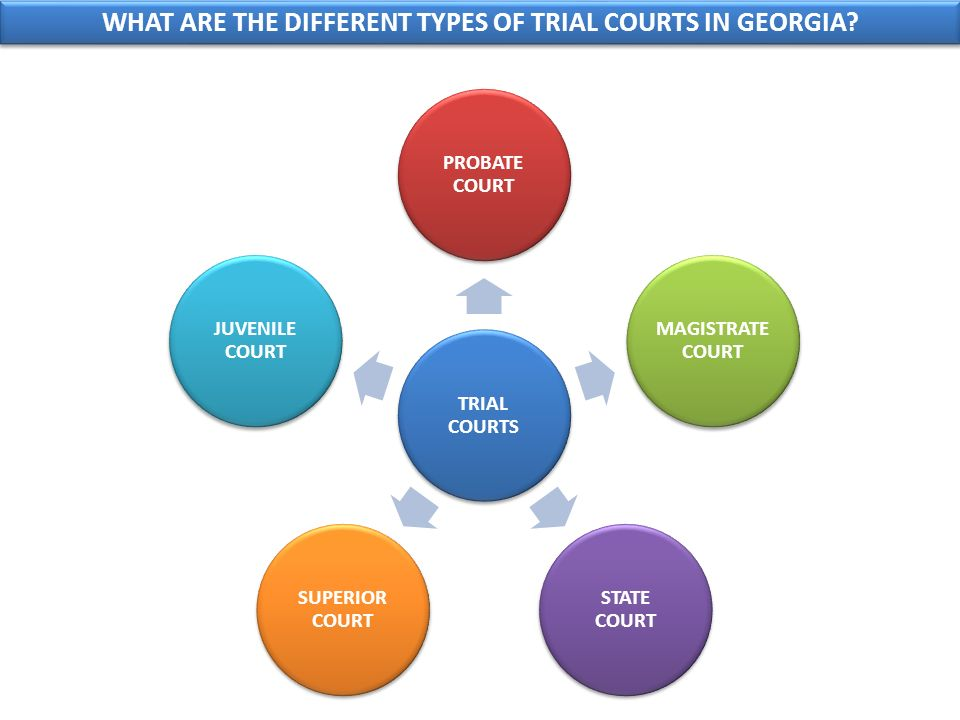 WHAT ARE THE DIFFERENT TYPES OF TRIAL COURTS IN GEORGIA